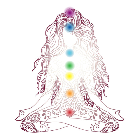 Finding the Balance in Your 7 Chakras :: Next Class (In person 4/7 @ 6 PM, Virtual 4/18 @ 1 PM)