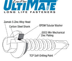 UltiMate Long-Life Fasteners