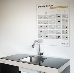 Barista Wall Chart overview of all important and popular espresso drinks