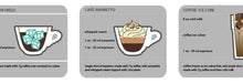Load image into Gallery viewer, Barista Wall Chart overview of all important and popular espresso drinks