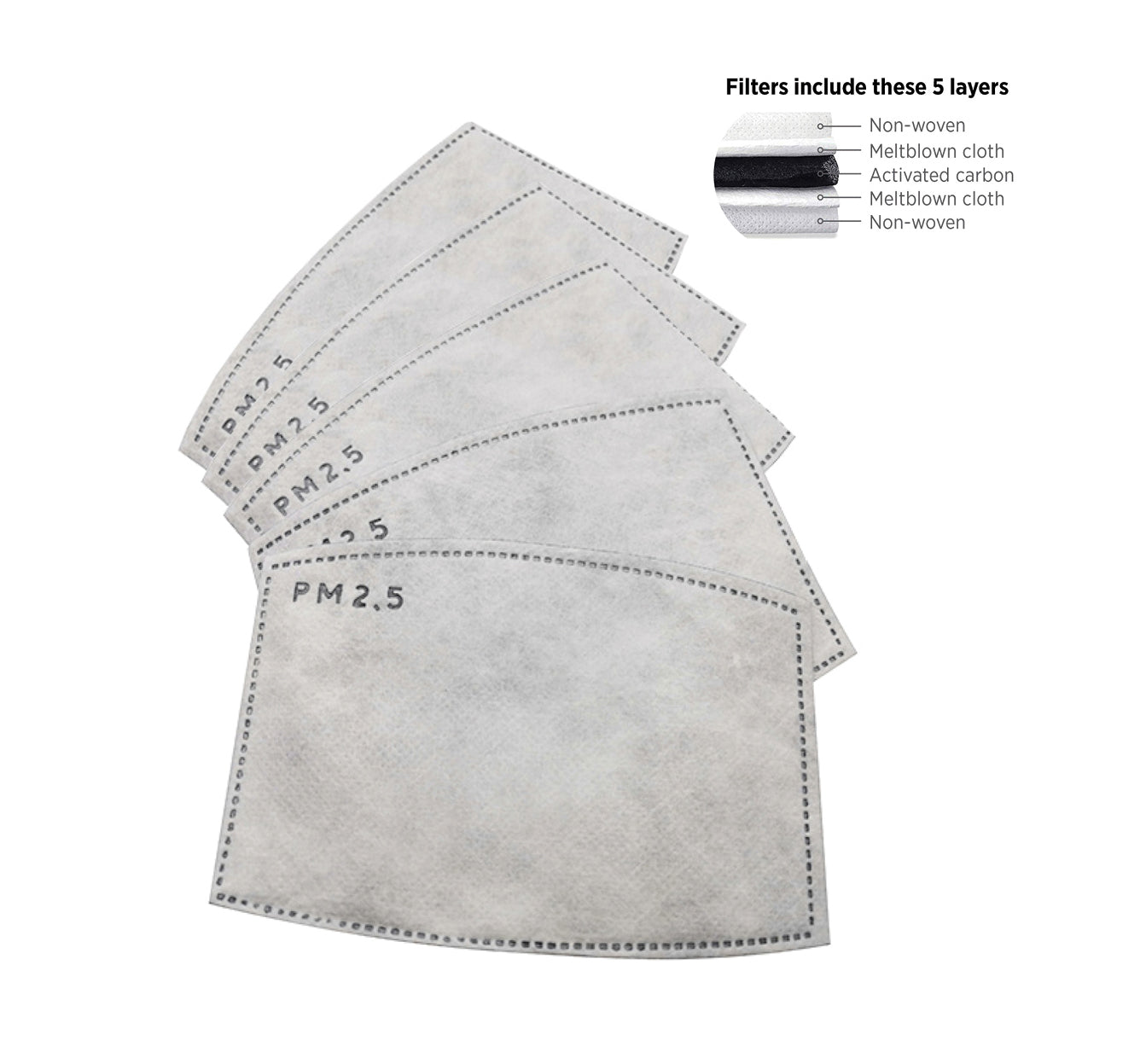 Adult Face Covering Replacement Filters 5 Pack