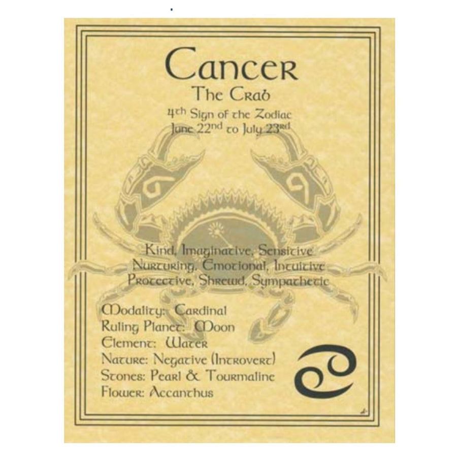 Cancer zodiac poster