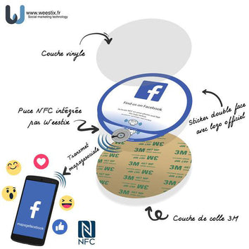 Sticker Facebook PLV vitrine et comptoir NFC (Version US)