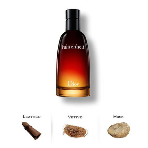 Fahrenheit by Christian Dior - Luxury Perfumes Inc. -