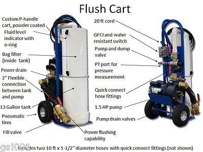 #1 Premier Geothermal Flush Cart includes hoses 1.5 hp pump