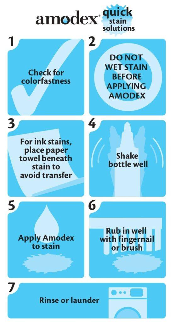 Amodex Ink & Stain Remover 15ml - Laywine's