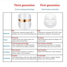 Load image into Gallery viewer, LED MASK Next Generation 3 COLOR LED Face Mask - Face Rejuvenation/Wrinkle Control - EK CHIC