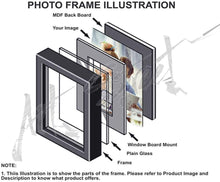 Load image into Gallery viewer, Set of 2 Table Top Photo Frames For Office & Home Tables Decor Size - 4 x 6 Inch