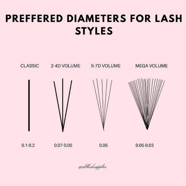 An easy guide for preferred diameters for lash styles