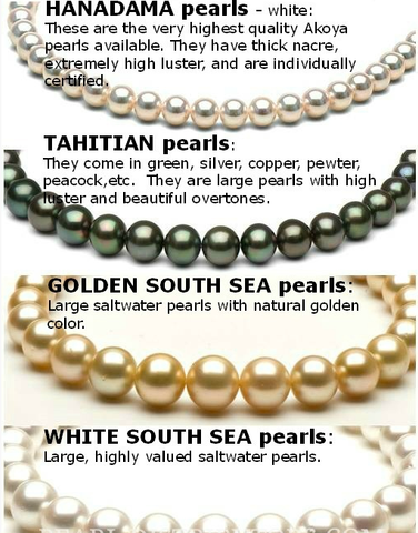 Guide To Types Of Pearls Comparison Chart Talisman