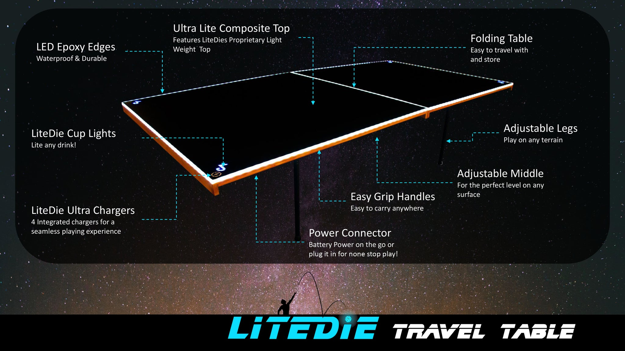 Travel Table Diagram