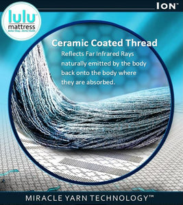 zoom in of miracle ceramic thread