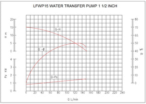 Water Transfer Pump 1.5 ""