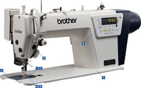 Brother S7250A-503 Automatic Dry Head Plain Sewing Machine.