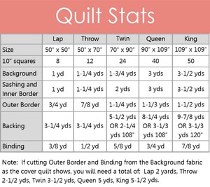 Looking Glass Quilt Pattern PDF - Busy Hands Quilts