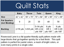 Load image into Gallery viewer, Rosewood Lane Quilt Pattern PDF