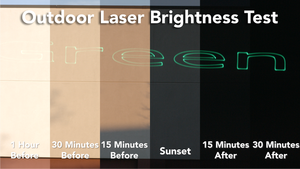 How bright is a 20 watt laser?