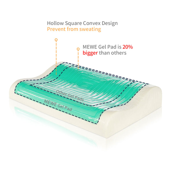 MEWE Gel Pad is 20% bigger than others