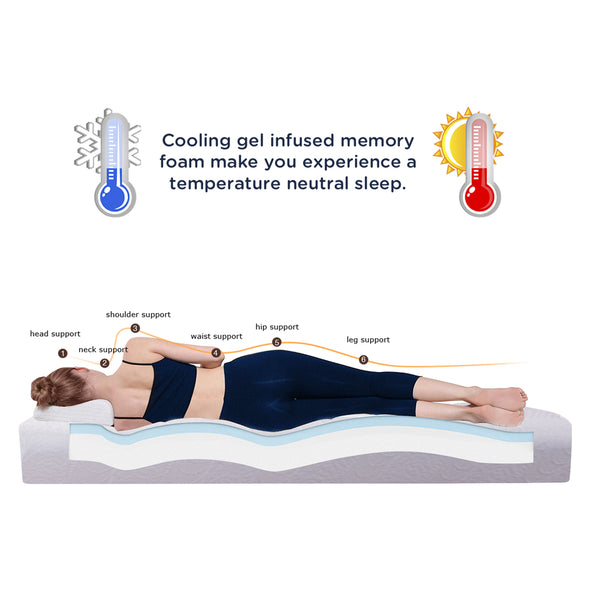 cooling gel-infused memory foam