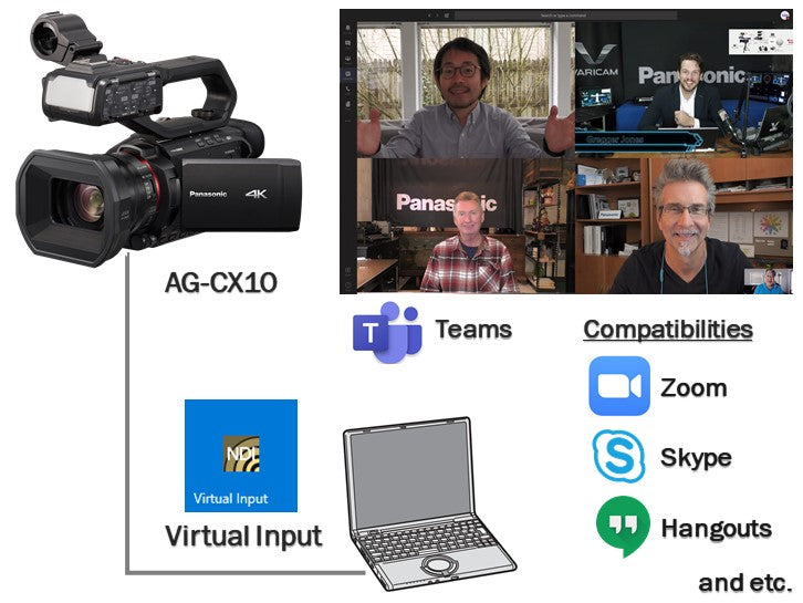 Panasonic AG-CX10 Live Remote Streaming with IP/NDI Control