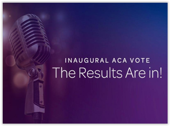 Avid ACA Votes are in! Future Innovations and Reveals