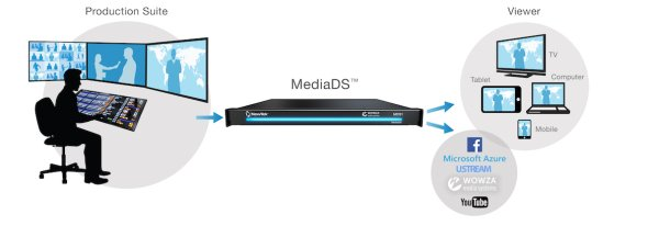 MediaDS Turnkey Streaming Appliance Launched by NewTek & Wowza