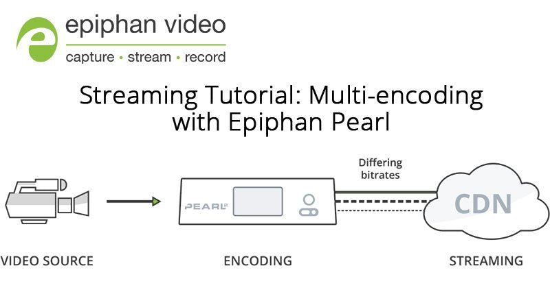Streaming Tutorial: Multi-encoding with Epiphan Pearl