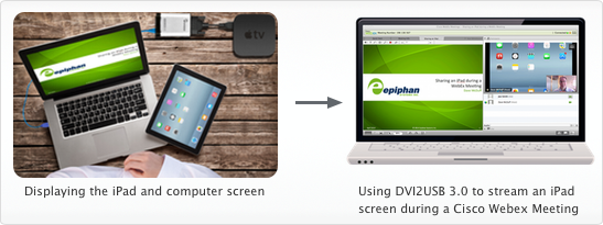 Using Epiphan Video Grabbers to bring video into your Cisco Webex meeting