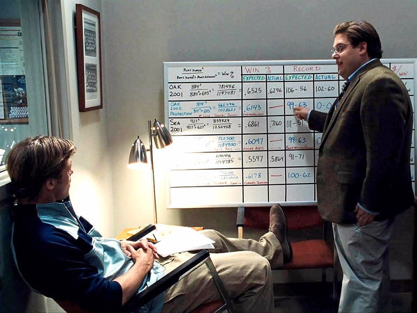 Moneyball Rules for Educational Video Producers
