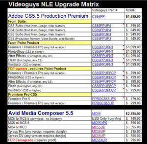 Videoguys NLE Upgrade Matrix