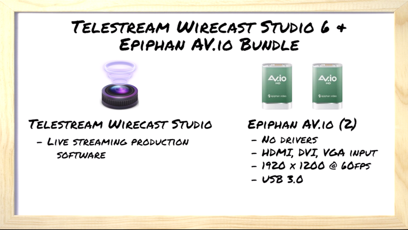 Epiphan AV.io HD Bundle Turns Your PC or Mac into a Portable Live Streaming Station - a Videoguys Video Tutorial
