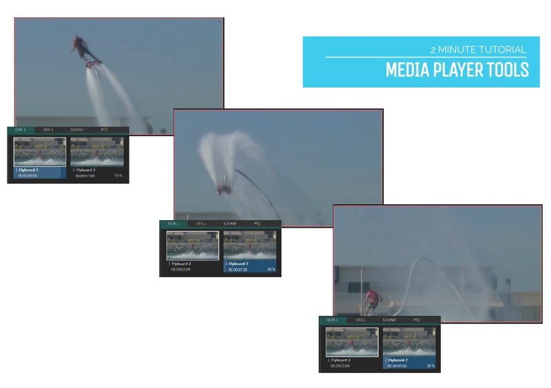TriCaster 2-minute Tutorial: Using Media Player Editing Tools