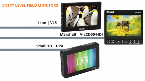 The Benefits of using field monitors to enhance your production quality