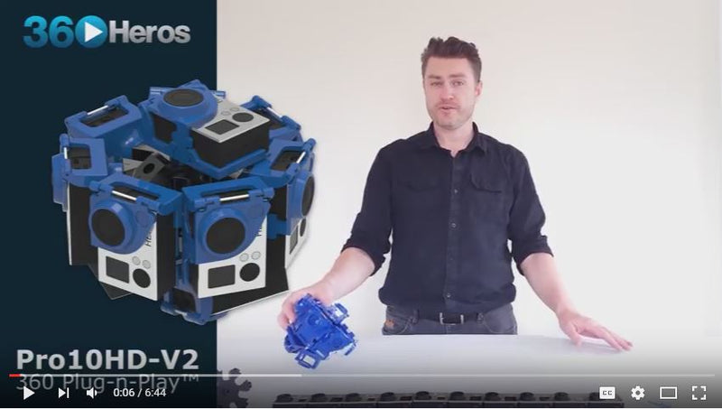 Take a Tour of Modular Virtual Reality 360 Video Gear