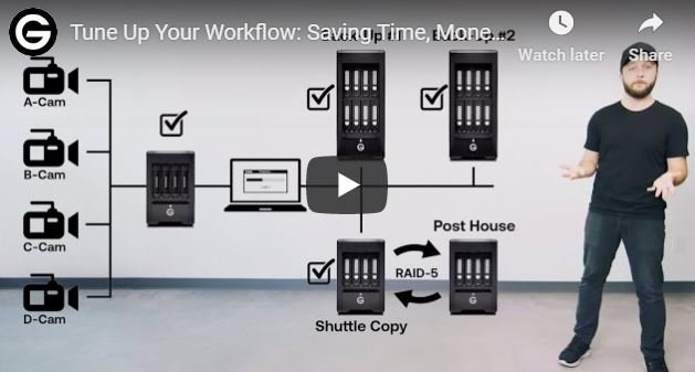 G-Technology Workflow Tips to Save Time, Money and Stress