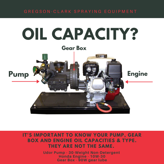 Sprayer Pump Oil Capacity