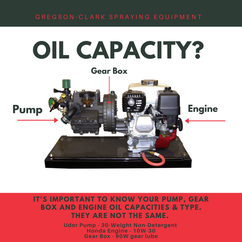 Sprayer Pump Oil