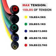 fitness tube tension color code