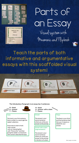Parts of an Essay Anchor Chart and Flipbook