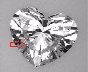 What Is a Fisheye Diamond & How to Avoid Them | BMJ Blog