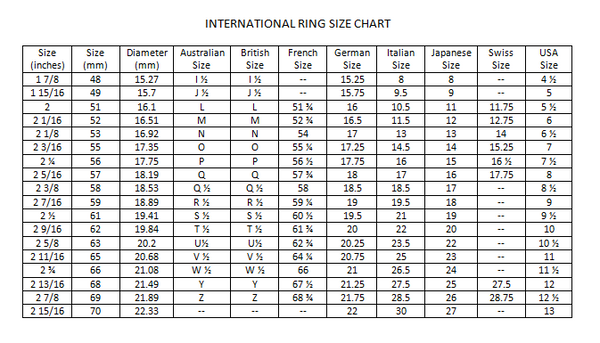How To Find Your International Ring Sizes Barbara Michelle Jacobs