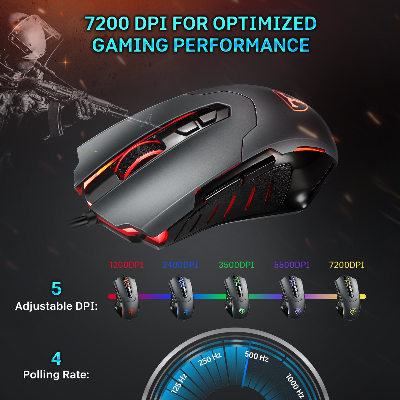 Optical Mouse with 4 Adjustable DPI USB Computer Mice with Backlit Ergonomic Mouse Laptop PC Mice with 8 Programmable Buttons for Windows 7//8//10//XP Vista Linux Mac -Black RGB Gaming Mouse Wired