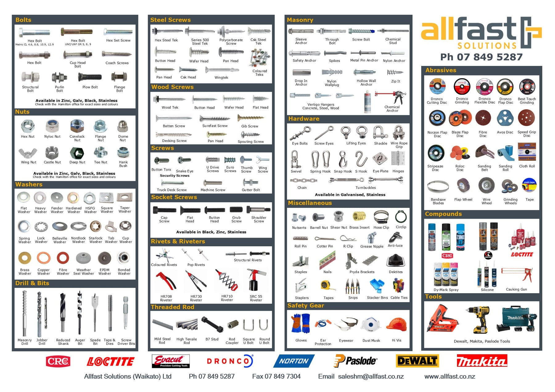 Allfast Wallchart