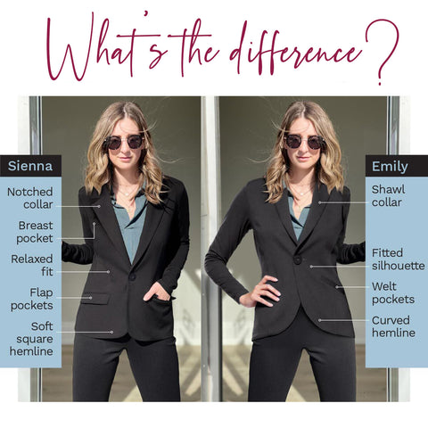 Easily compare the Sienna and Emily blazers: the Emily has a shawl lapel, welt pockets, a curved hemline and has a fitted silhouette. The Sienna blazer has a notch collar, flap pockets, a rounded square hemline, and has a relaxed fit.