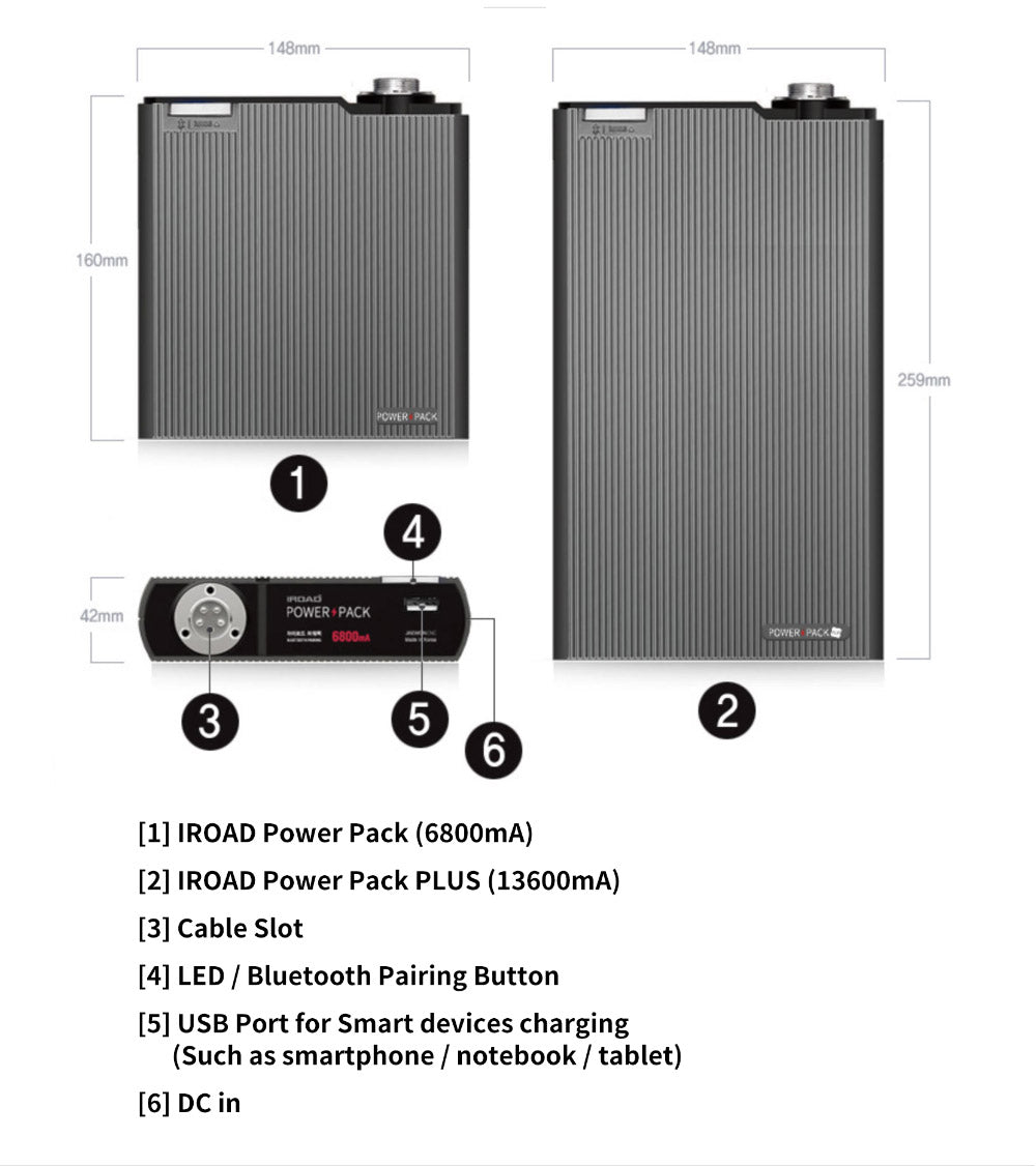 iroad power pack about the device