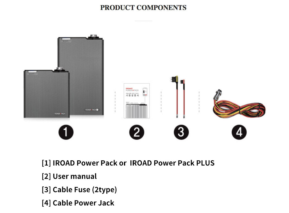 iroad power pack components
