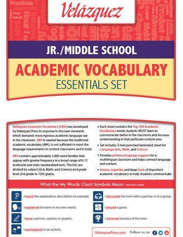 Velázquez Jr./Middle School Academic Vocabulary Common Core Essential Set - Malaylam