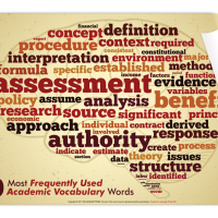60 Most Frequently Used Academic Vocabulary Words