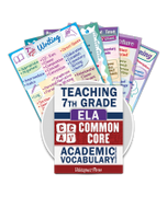 Common Core Academic Vocabulary Poster Set - ELA - 7th Grade