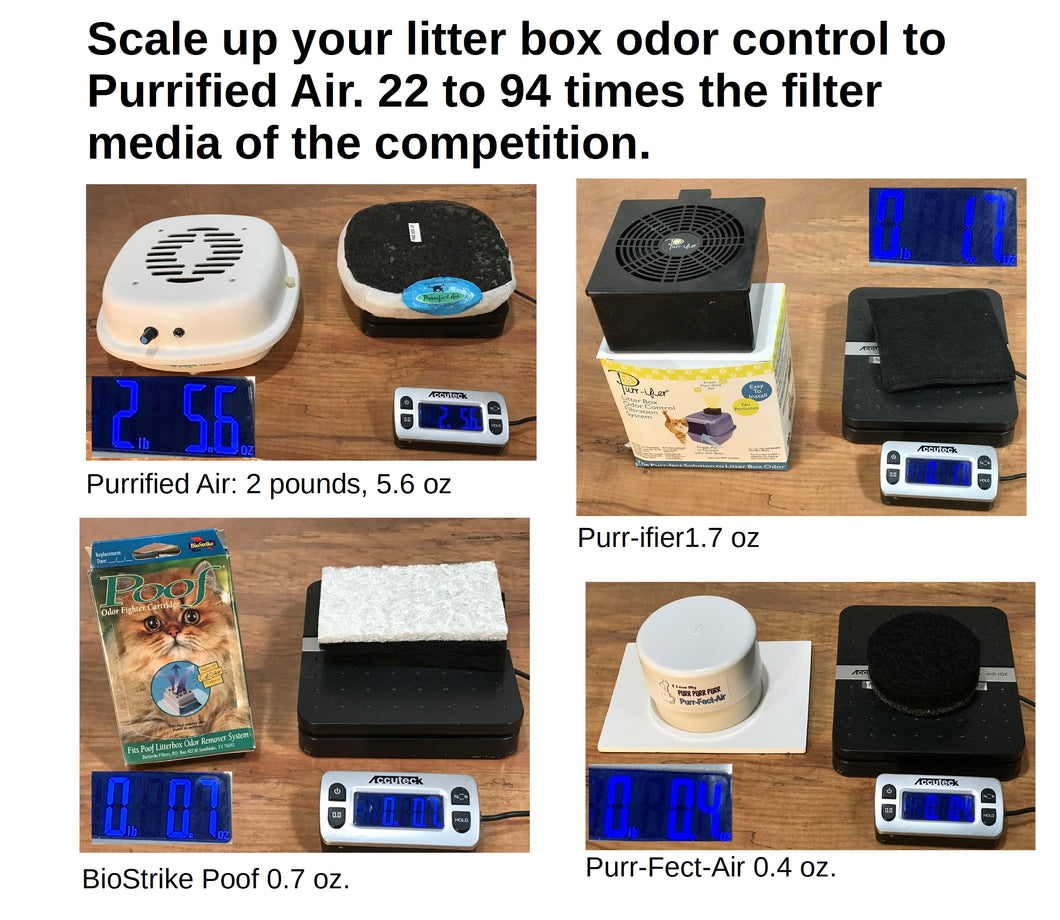 Comparison of filter media quantity between Purrified Air and several competitors.